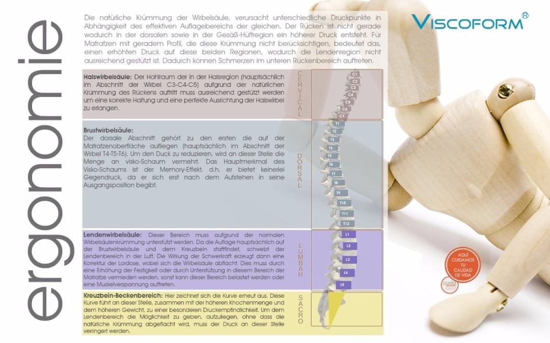 Viscoform – Ergonomischen Matratzen