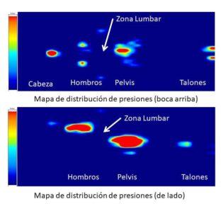 Mapas de distribución de presiones tumbado boca arriba y de lado